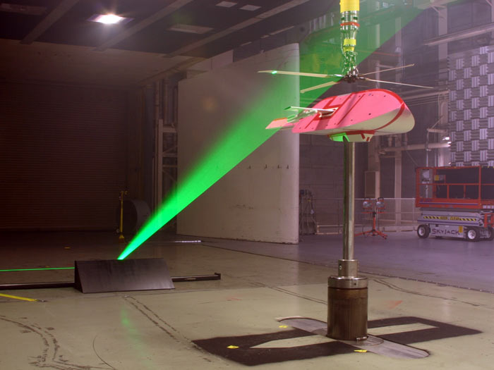 Advanced Technologies Inc Low Speed Wind Tunnel Models